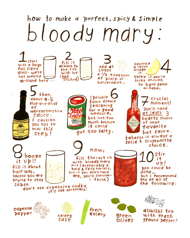 Bloody Mary How to make guide
